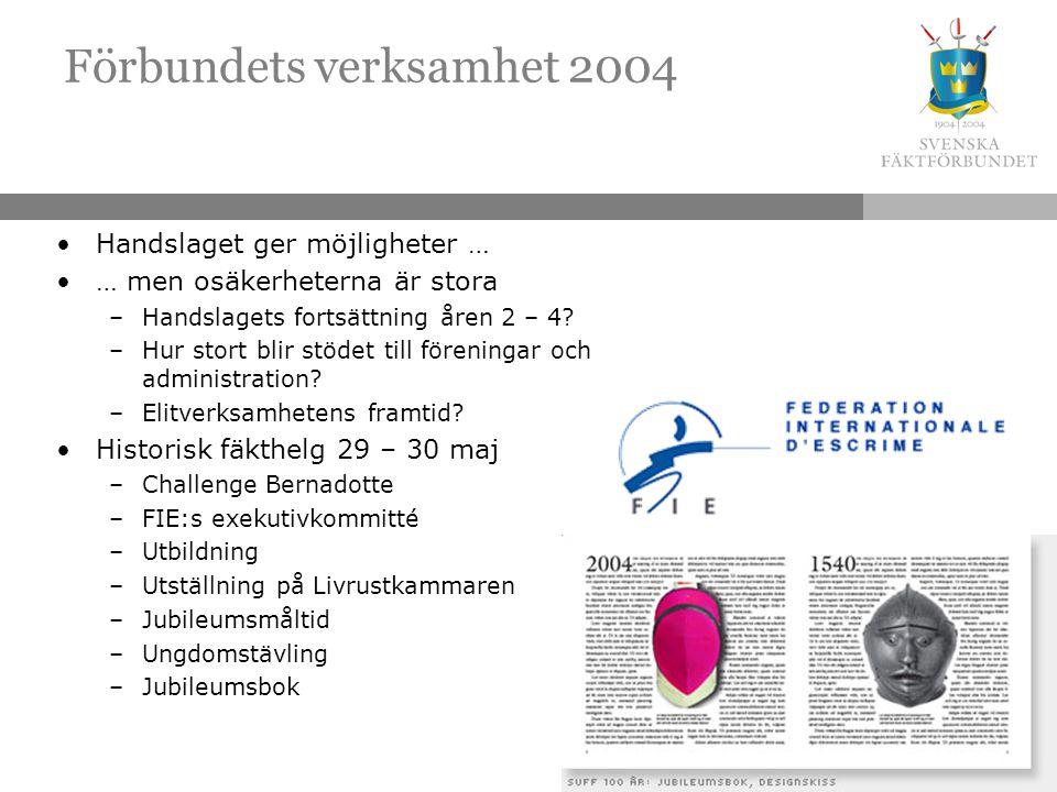Förbundets verksamhet 2004 Handslaget ger möjligheter … … men osäkerheterna är stora –Handslagets fortsättning åren 2 – 4.