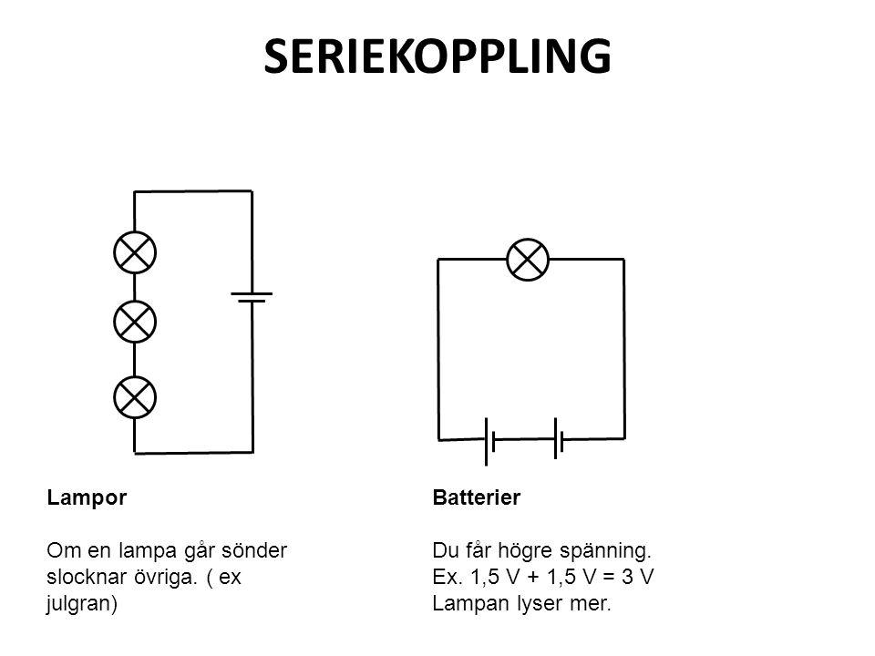 SERIEKOPPLING Lampor Om en lampa går sönder slocknar övriga. ( ex julgran) Batterier Du får högre spänning. Ex. 1,5 V + 1,5 V = 3 V Lampan lyser mer.