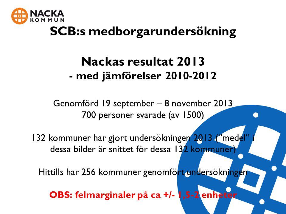 SCB:s medborgarundersökning Nackas resultat 2013 - med jämförelser 2010-2012 Genomförd 19 september – 8 november 2013 700 personer svarade (av 1500) 1