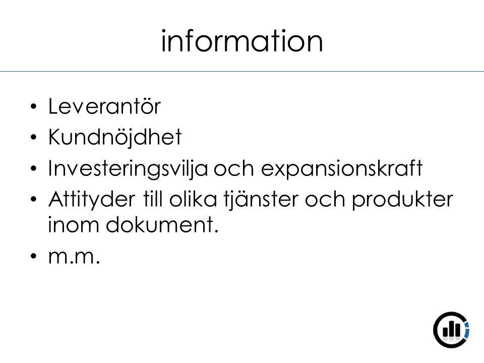 information Leverantör Kundnöjdhet Investeringsvilja och expansionskraft Attityder till olika tjänster och produkter inom dokument. m.m.