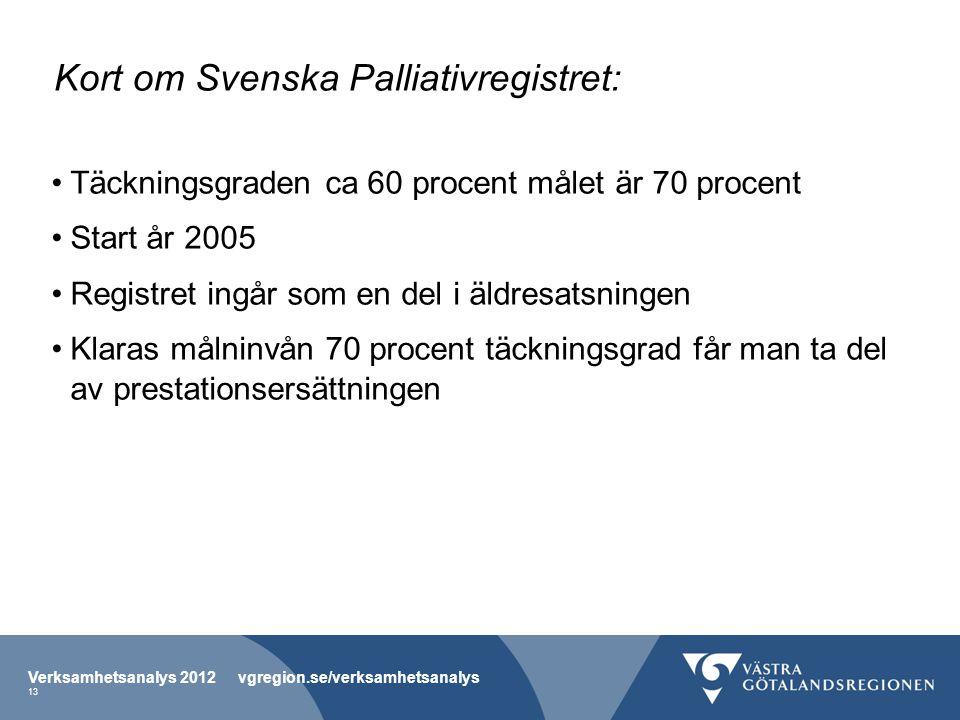 Kort om Svenska Palliativregistret: Täckningsgraden ca 60 procent målet är 70 procent Start år 2005 Registret ingår som en del i äldresatsningen Klaras målninvån 70 procent täckningsgrad får man ta del av prestationsersättningen Verksamhetsanalys 2012 vgregion.se/verksamhetsanalys 13