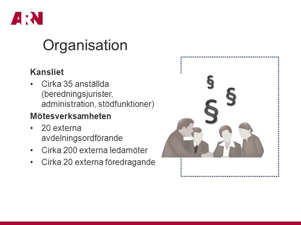 Kansliet Cirka 35 anställda (beredningsjurister, administration, stödfunktioner) Mötesverksamheten 20 externa avdelningsordförande Cirka 200 externa ledamöter Cirka 20 externa föredragande Organisation