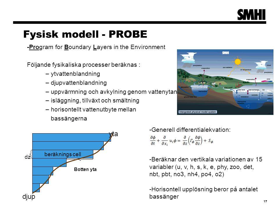 17 Fysisk modell - PROBE -Program for Boundary Layers in the Environment Följande fysikaliska processer beräknas : – ytvattenblandning – djupvattenblandning – uppvärmning och avkylning genom vattenytan – isläggning, tillväxt och smältning – horisontellt vattenutbyte mellan bassängerna beräknings cell yta djup dz Botten yta -Generell differentialekvation: -Beräknar den vertikala variationen av 15 variabler (u, v, h, s, k, e, phy, zoo, det, nbt, pbt, no3, nh4, po4, o2) -Horisontell upplösning beror på antalet bassänger
