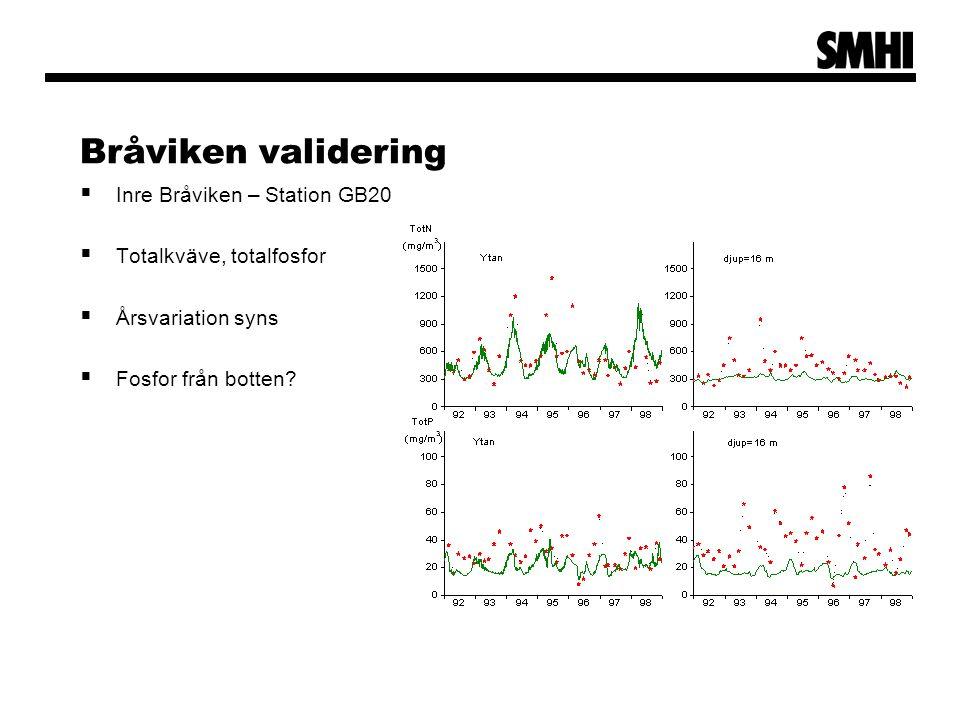 Bråviken validering  Inre Bråviken – Station GB20  Totalkväve, totalfosfor  Årsvariation syns  Fosfor från botten?
