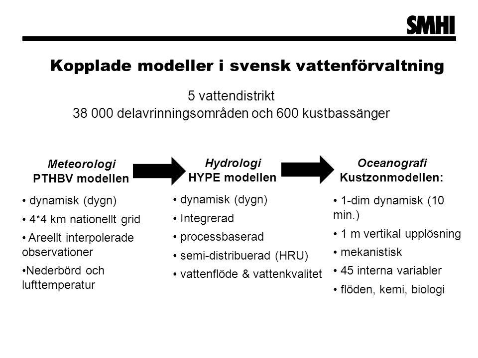 Kopplade modeller i svensk vattenförvaltning 5 vattendistrikt 38 000 delavrinningsområden och 600 kustbassänger Hydrologi HYPE modellen dynamisk (dygn) Integrerad processbaserad semi-distribuerad (HRU) vattenflöde & vattenkvalitet Oceanografi Kustzonmodellen: 1-dim dynamisk (10 min.) 1 m vertikal upplösning mekanistisk 45 interna variabler flöden, kemi, biologi Meteorologi PTHBV modellen dynamisk (dygn) 4*4 km nationellt grid Areellt interpolerade observationer Nederbörd och lufttemperatur