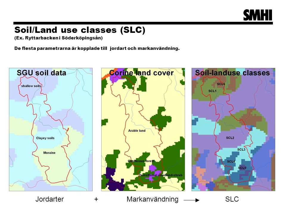 Soil/Land use classes (SLC) (Ex.