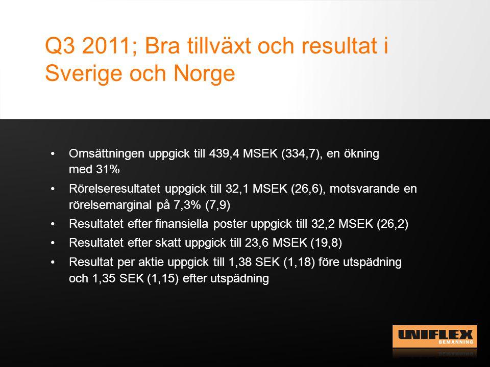 Q3 2011; Bra tillväxt och resultat i Sverige och Norge Omsättningen uppgick till 439,4 MSEK (334,7), en ökning med 31% Rörelseresultatet uppgick till