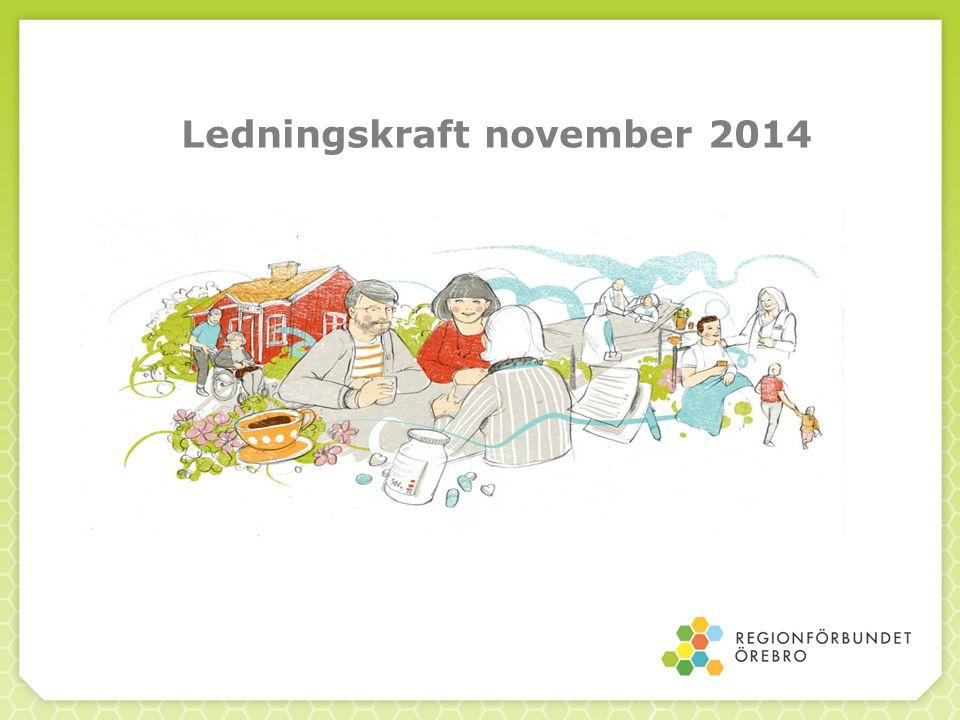 Ledningskraft november 2014