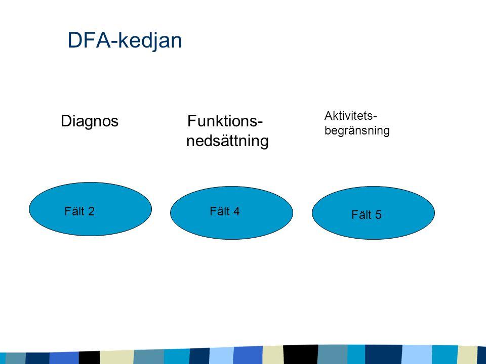 DFA-kedjan Diagnos Funktions- nedsättning Fält 2Fält 4 Fält 5 Aktivitets- begränsning