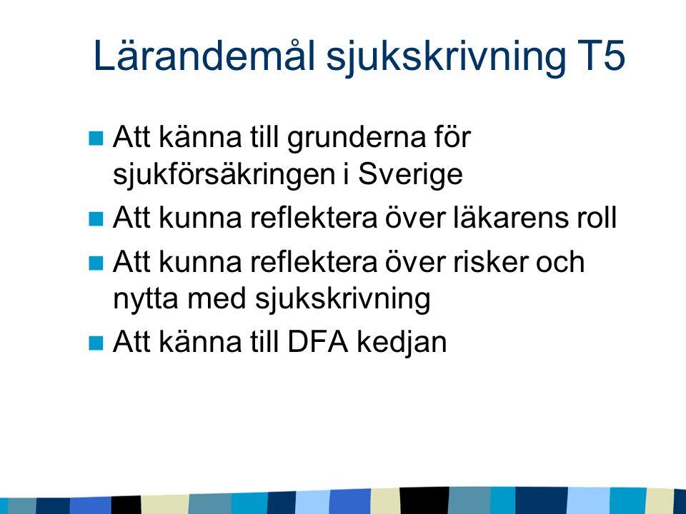 Läkaren skriver utlåtandet– FK bestämmer FK fattar beslut om sjukpenning Det går att överklaga Ca 2% av sjukintygen underkänns