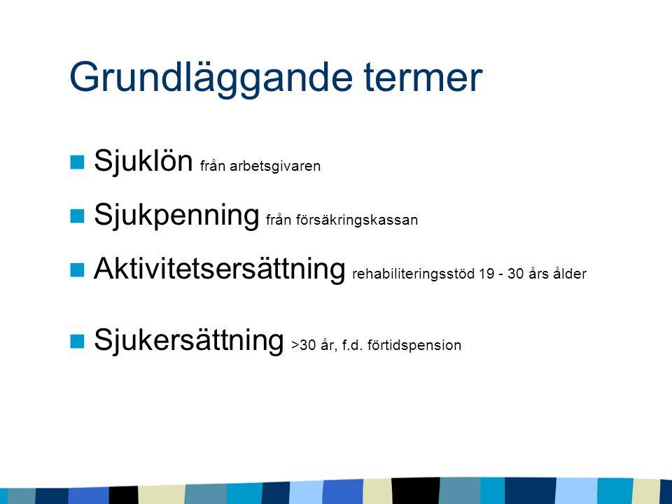 Grundläggande termer Sjuklön från arbetsgivaren Sjukpenning från försäkringskassan Aktivitetsersättning rehabiliteringsstöd 19 - 30 års ålder Sjukersä