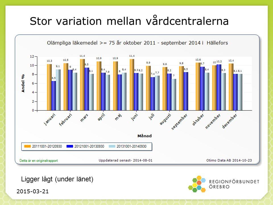 2015-03-21 Stor variation mellan vårdcentralerna Ligger lågt (under länet)
