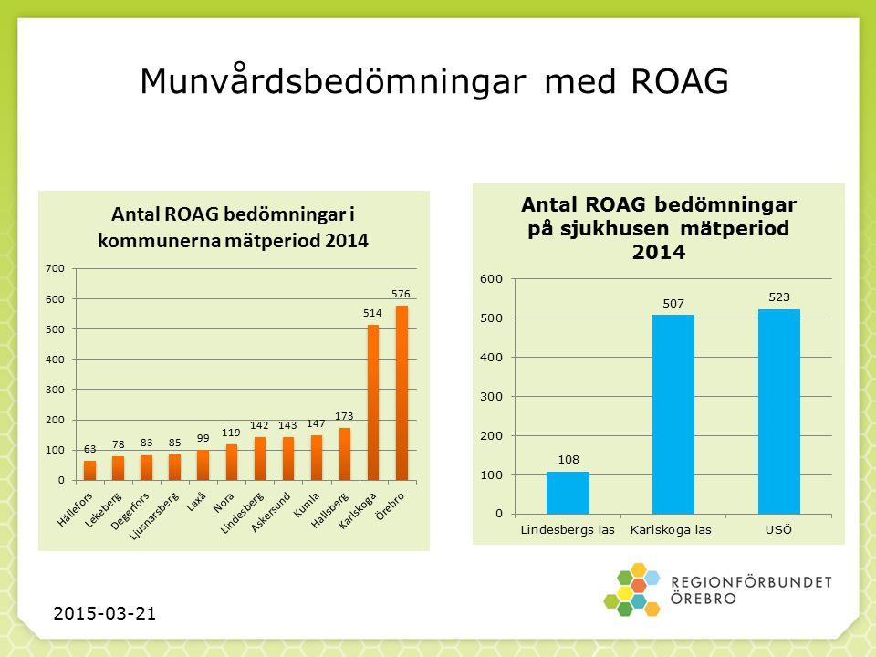 Antal registreringar BPSD mätperiod 2014 2015-03-21