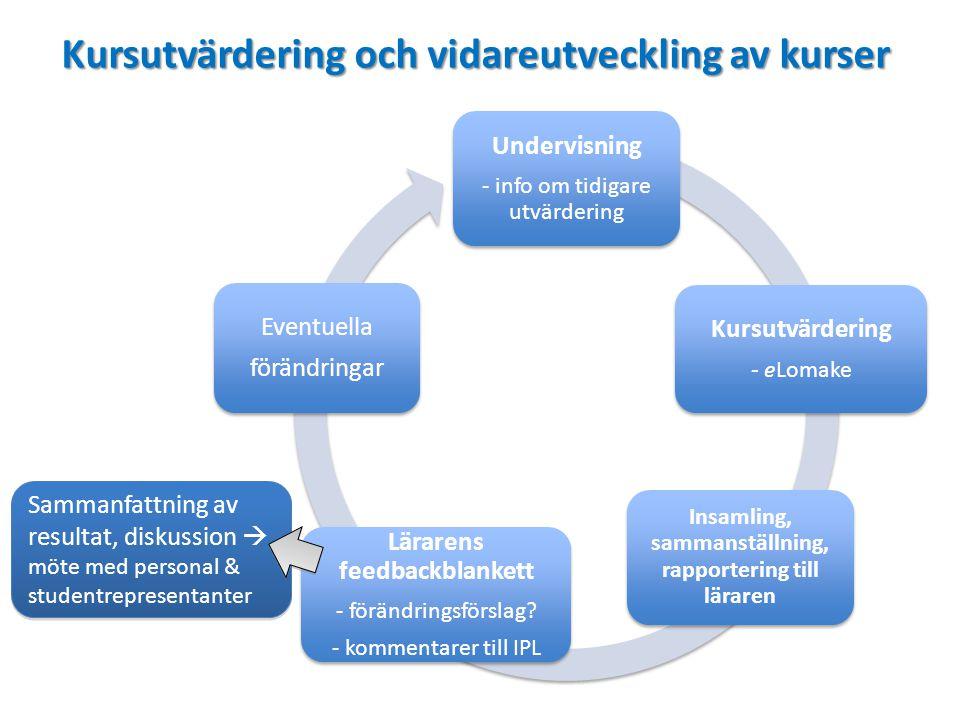Kursutvärdering och vidareutveckling av kurser Undervisning - info om tidigare utvärdering Kursutvärdering - eLomake Insamling, sammanställning, rapportering till läraren Lärarens feedbackblankett - förändringsförslag.