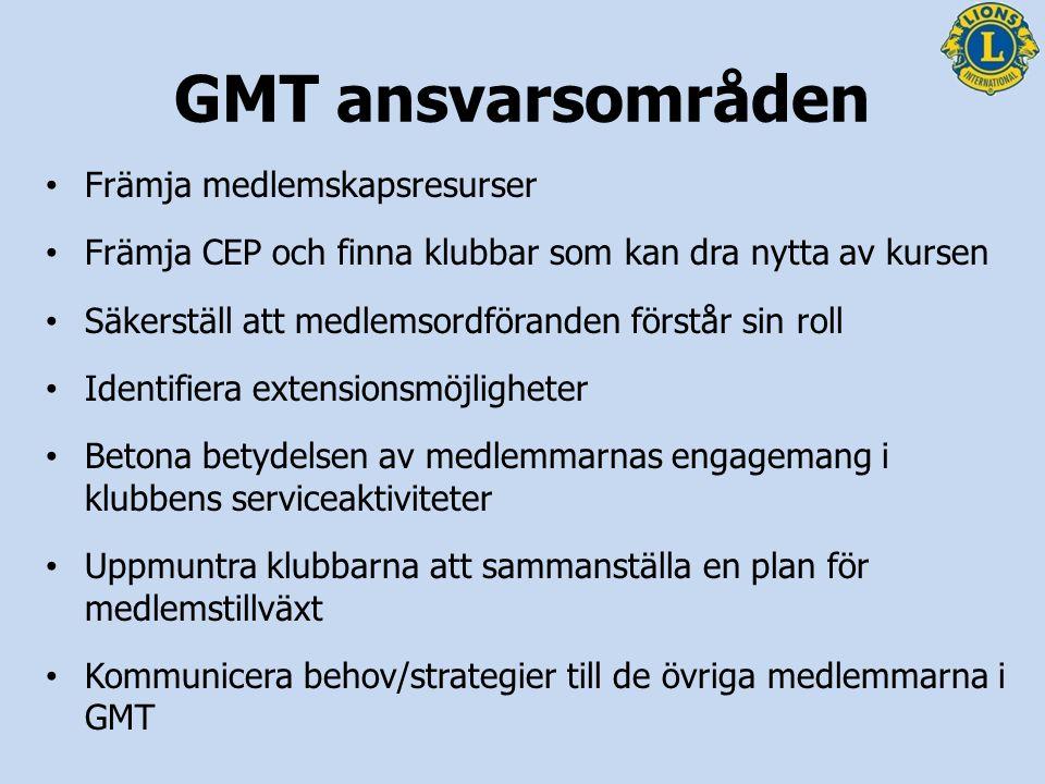 GMT ansvarsområden Främja medlemskapsresurser Främja CEP och finna klubbar som kan dra nytta av kursen Säkerställ att medlemsordföranden förstår sin r