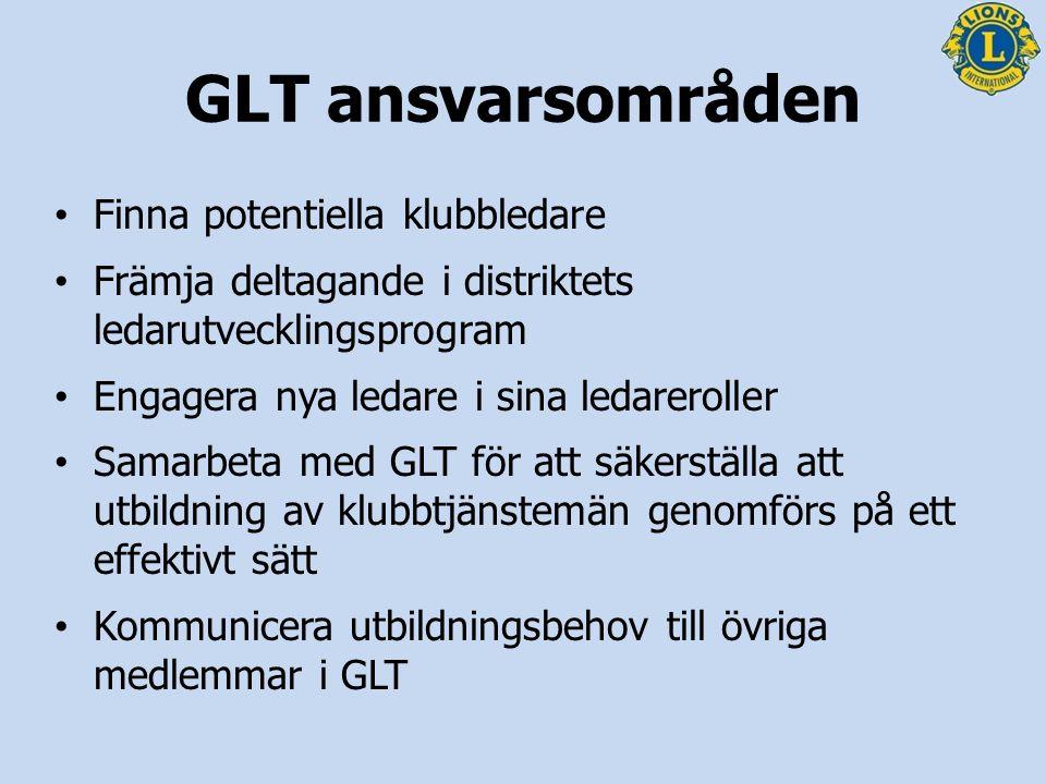 GLT ansvarsområden Finna potentiella klubbledare Främja deltagande i distriktets ledarutvecklingsprogram Engagera nya ledare i sina ledareroller Samarbeta med GLT för att säkerställa att utbildning av klubbtjänstemän genomförs på ett effektivt sätt Kommunicera utbildningsbehov till övriga medlemmar i GLT