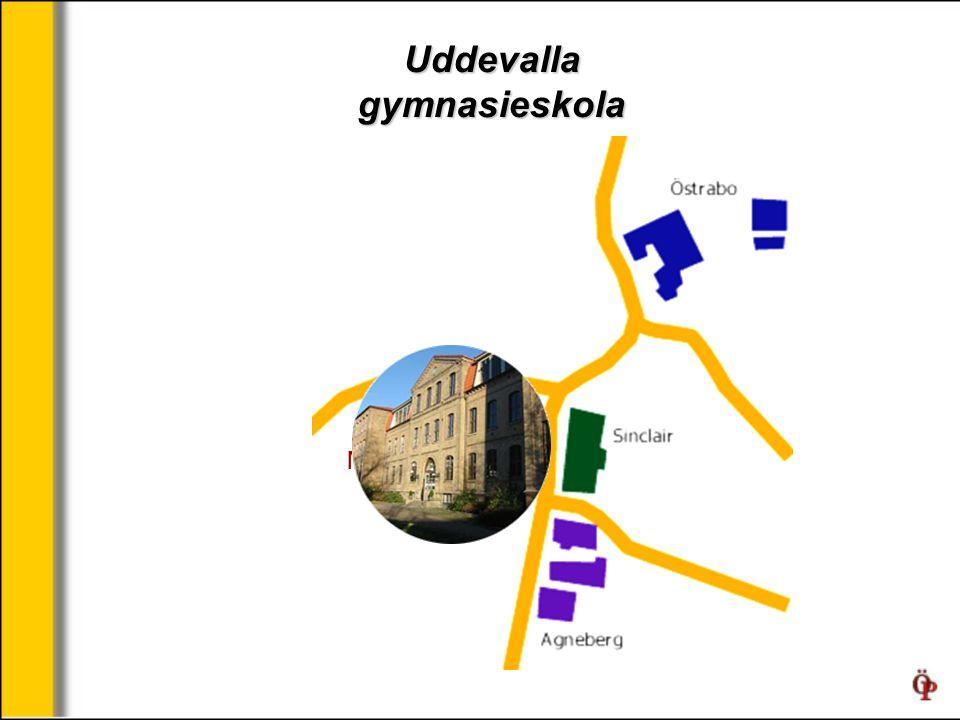 Uddevalla gymnasieskola Margeretegärde