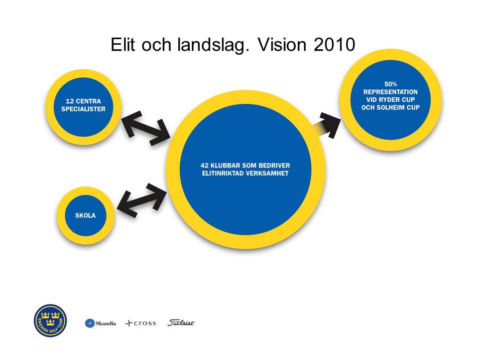 Elit och landslag. Vision 2010