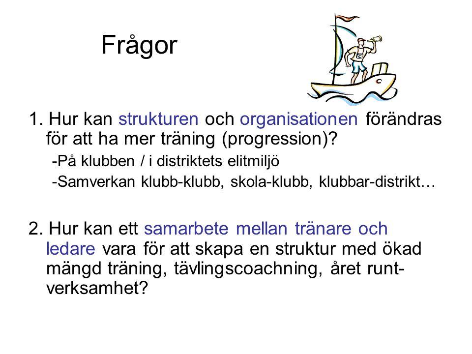 Frågor 1. Hur kan strukturen och organisationen förändras för att ha mer träning (progression).