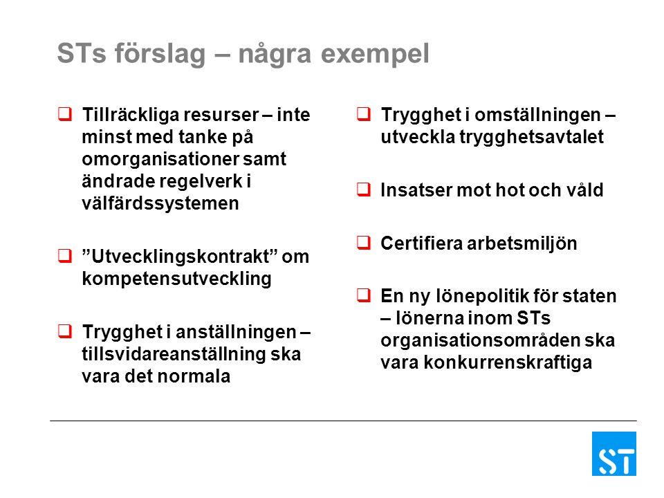 """STs förslag – några exempel  Tillräckliga resurser – inte minst med tanke på omorganisationer samt ändrade regelverk i välfärdssystemen  """"Utveckling"""