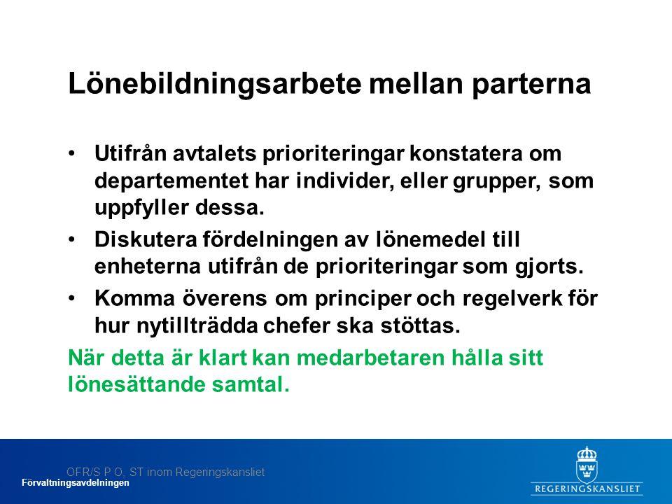 Förvaltningsavdelningen Lönebildningsarbete mellan parterna Utifrån avtalets prioriteringar konstatera om departementet har individer, eller grupper, som uppfyller dessa.