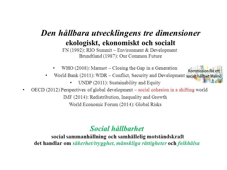WHO (2008): Marmot – Closing the Gap in a Generation World Bank (2011): WDR – Conflict, Security and Development UNDP (2011): Sustainability and Equity OECD (2012) Perspectives of global development – social cohesion in a shifting world IMF (2014): Redistribution, Inequality and Growth World Economic Forum (2014): Global Risks Social hållbarhet social sammanhållning och samhällelig motståndskraft det handlar om säkerhet/trygghet, mänskliga rättigheter och folkhälsa Den hållbara utvecklingens tre dimensioner ekologiskt, ekonomiskt och socialt FN (1992): RIO Summit – Environment & Development Brundtland (1987): Our Common Future