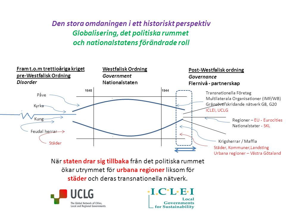 Ekonomiskt välstånd – ekonomisk förnyelse sker i storstadsregioner Här skapas tillväxtens drivkrafter (Kunskapsbildning/spridning/matchning, Skalfördelar och konsumentfördelar) Viktiga förutsättningar: Lokal arbetsmarknad och närmarknad kräver sin befolkningsstorlek Infrastruktur – transporter/ kommunikationsteknologi – Attraktiva bostäder Social och kulturell miljö - Den kreativa klassen – Vikten av mångfald Det ömsesidiga beroendet: Storstaden behöver sitt omland för sin livmedelsförsörjning och för att växa (förtätning/förstoring/försörjning) Omlandet behöver sin kärnstad och dess kollektiva nyttigheter Om tillväxt, attraktivitet och konsten att bli till en nod i det globala produktionsnätverket Den nya ekonomiska geografin: Mellan (utanför) storstadsregionen Stadsnätverk – samverkan - kommunikation GLOBALISERING Den globala arbetsmarknadens fördubbling.