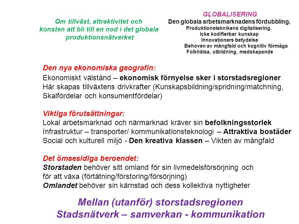 Gräddfil för resursstarka grupper för att driva sina särintressen – hot mot den representativa demokratin Frågan om makt – synen på sitt politiska mandat Rädsla – maktlöshet – att inte kunna leverera Analys av medborgardialogens hinder Makt över eller makt till (bemäktiga): Främst en fråga om makt Kunskap om och Arbetssätt i Rättvisa och socialt hållbara Städer KAIROS