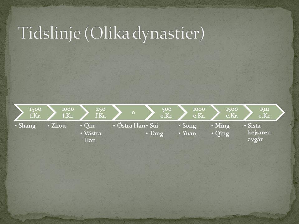 1500 f.Kr.Shang 1000 f.Kr. Zhou 250 f.Kr. Qin Västra Han 0 Östra Han 500 e.Kr.