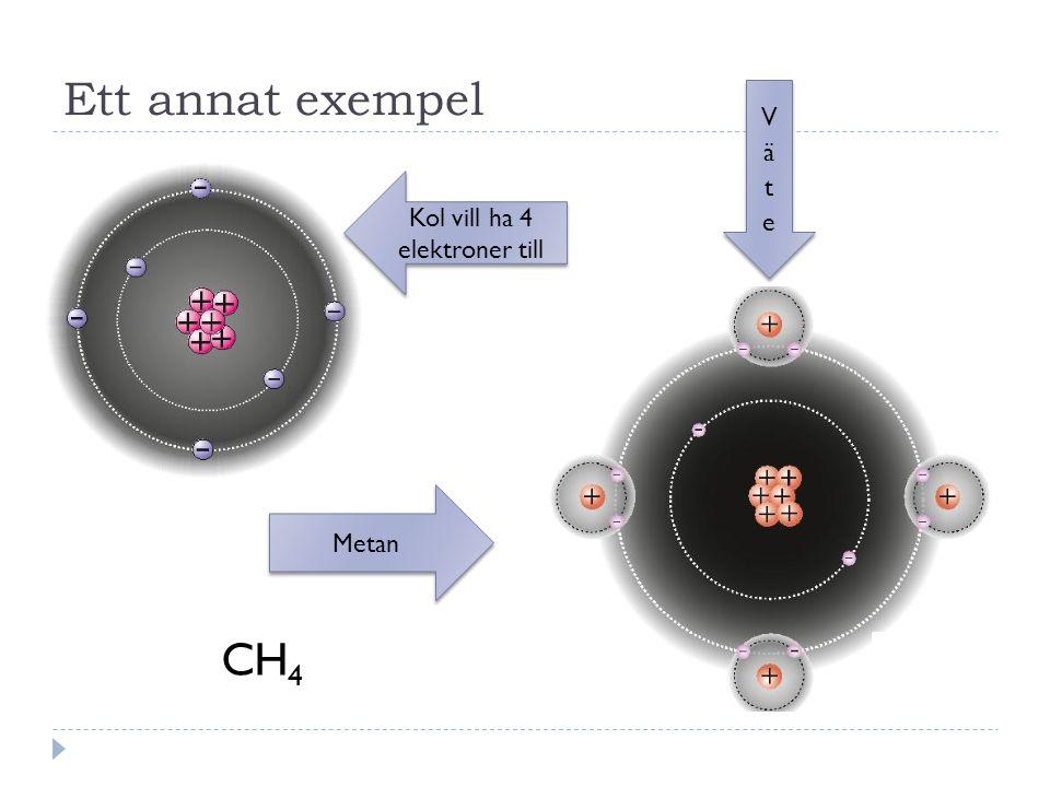 Ett annat exempel Kol vill ha 4 elektroner till Metan CH 4