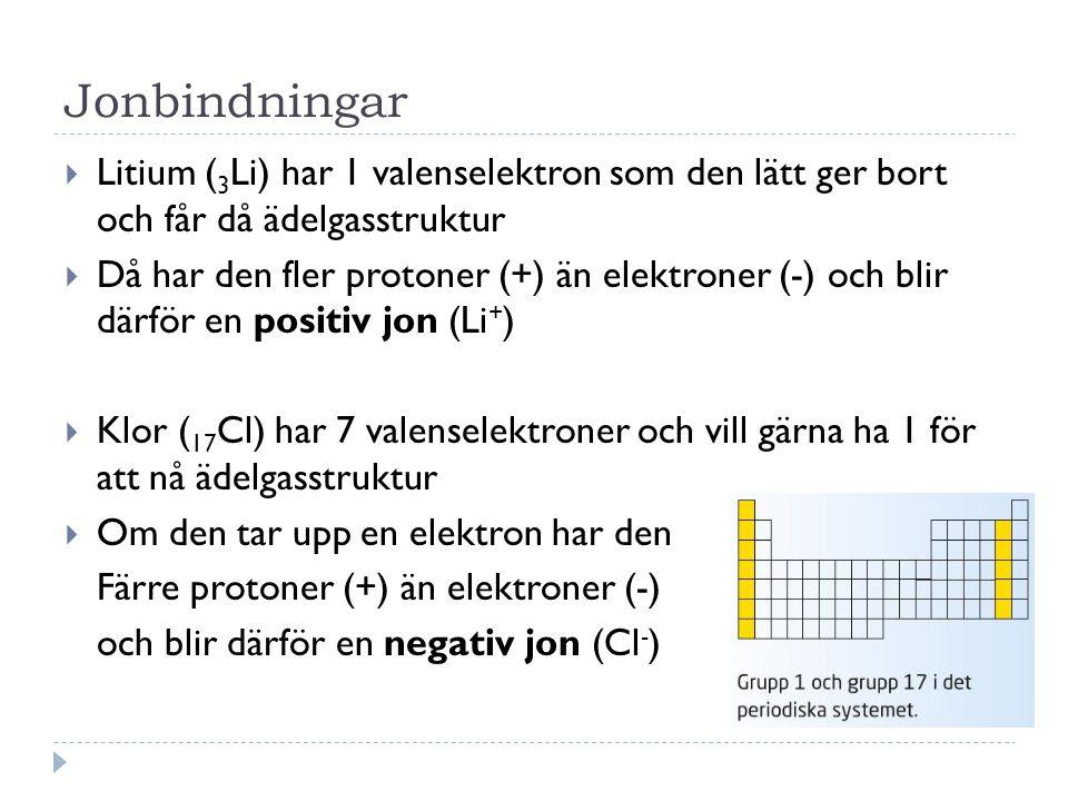 Jonbindningar  Litium ( 3 Li) har 1 valenselektron som den lätt ger bort och får då ädelgasstruktur  Då har den fler protoner (+) än elektroner (-) och blir därför en positiv jon (Li + )  Klor ( 17 Cl) har 7 valenselektroner och vill gärna ha 1 för att nå ädelgasstruktur  Om den tar upp en elektron har den Färre protoner (+) än elektroner (-) och blir därför en negativ jon (Cl - )