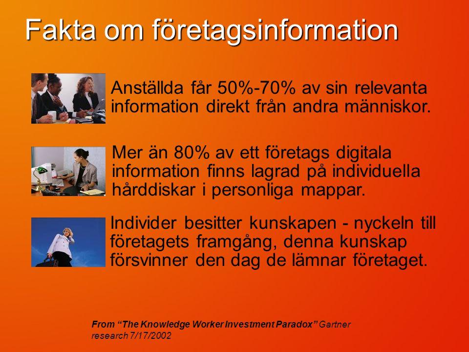Scenario – Wiki Pontus Haglund Mid Market Solution Specialist Microsoft AB