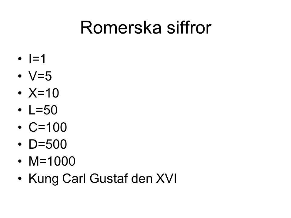 Romerska siffror I=1 V=5 X=10 L=50 C=100 D=500 M=1000 Kung Carl Gustaf den XVI