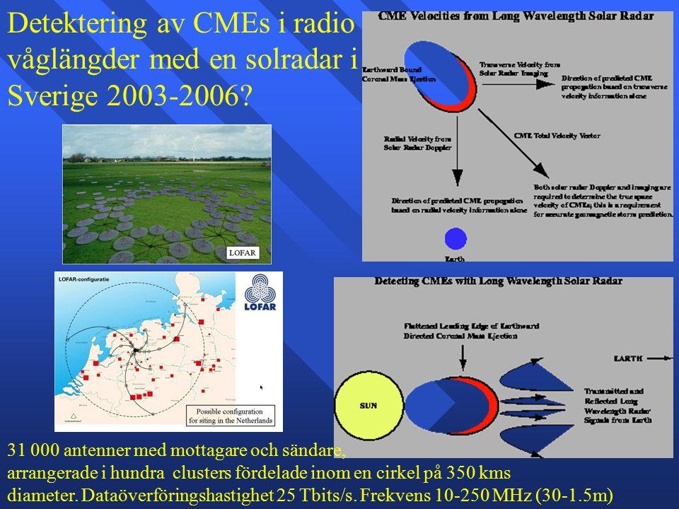 Detektering av CMEs i radio våglängder med en solradar i Sverige 2003-2006.