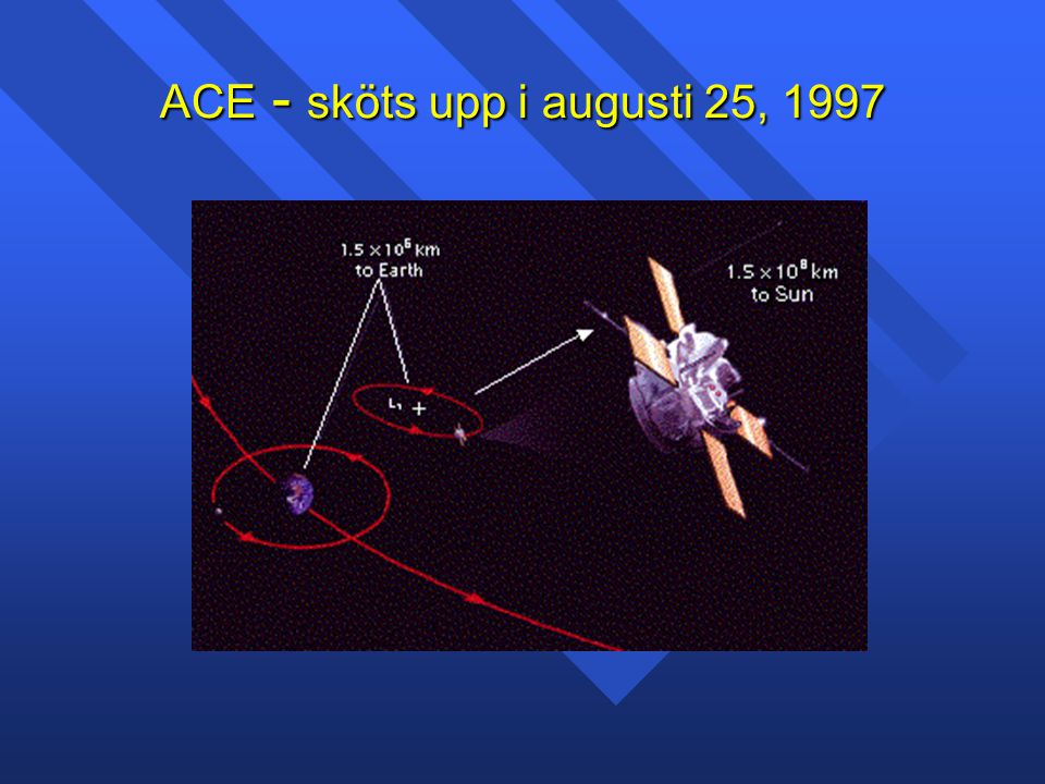 ACE - sköts upp i augusti 25, 1997