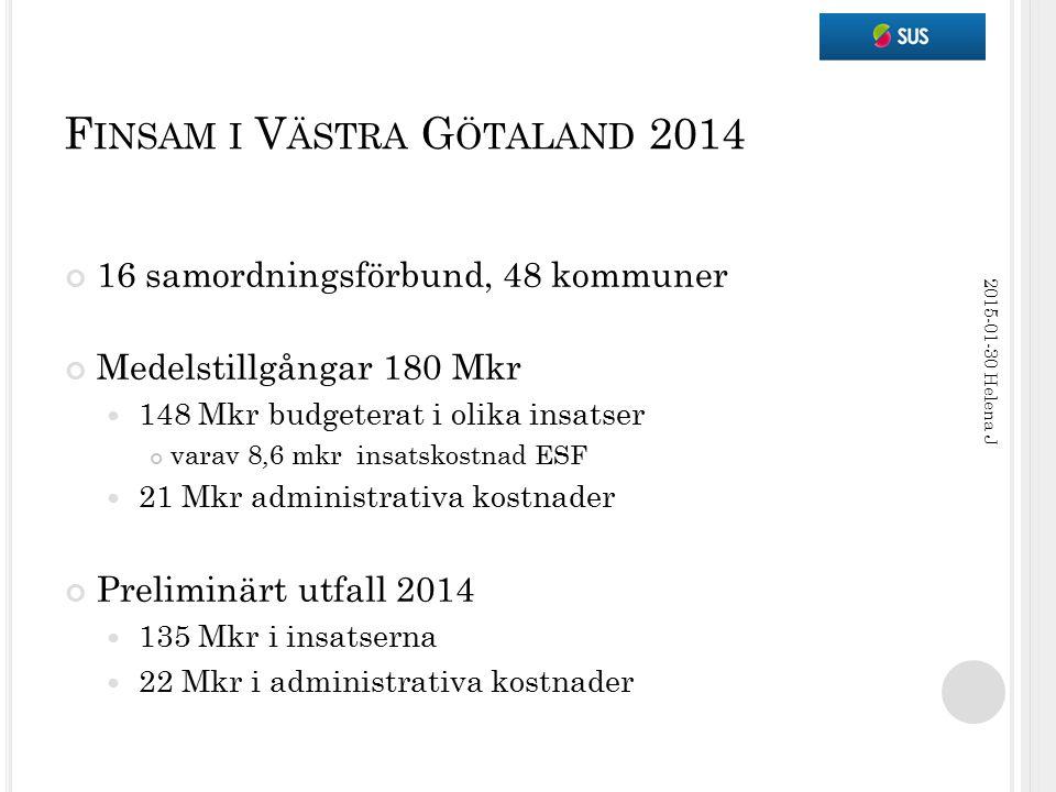 F INSAM I V ÄSTRA G ÖTALAND 2014 16 samordningsförbund, 48 kommuner Medelstillgångar 180 Mkr 148 Mkr budgeterat i olika insatser varav 8,6 mkr insatsk