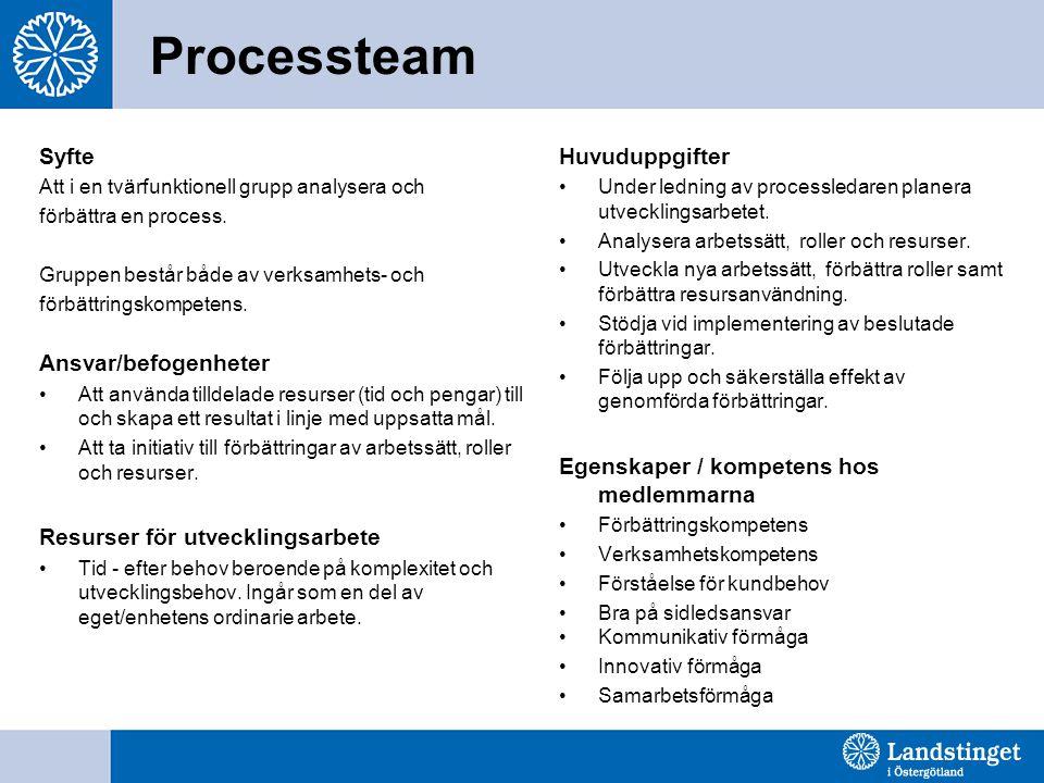 Processteam Syfte Att i en tvärfunktionell grupp analysera och förbättra en process. Gruppen består både av verksamhets- och förbättringskompetens. An