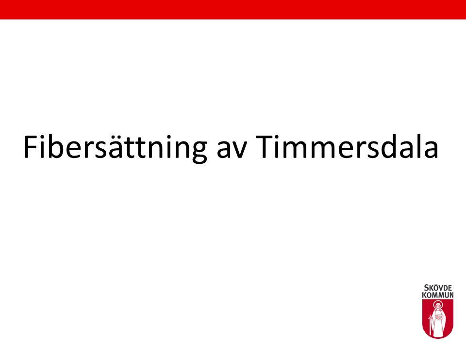 Fibersättning av Timmersdala