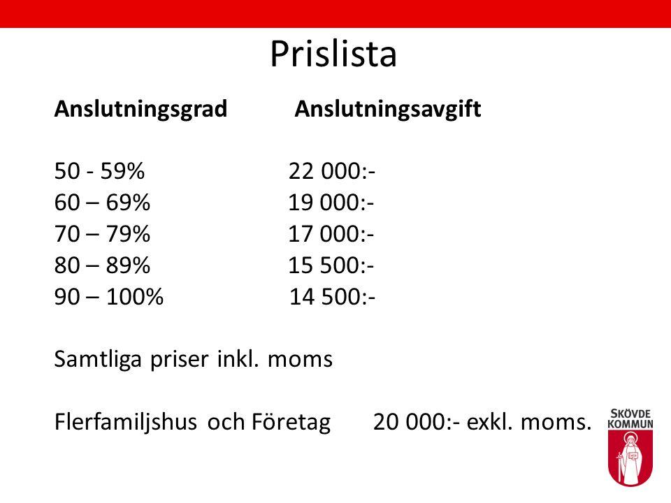 Prislista Anslutningsgrad Anslutningsavgift 50 - 59% 22 000:- 60 – 69% 19 000:- 70 – 79% 17 000:- 80 – 89% 15 500:- 90 – 100% 14 500:- Samtliga priser