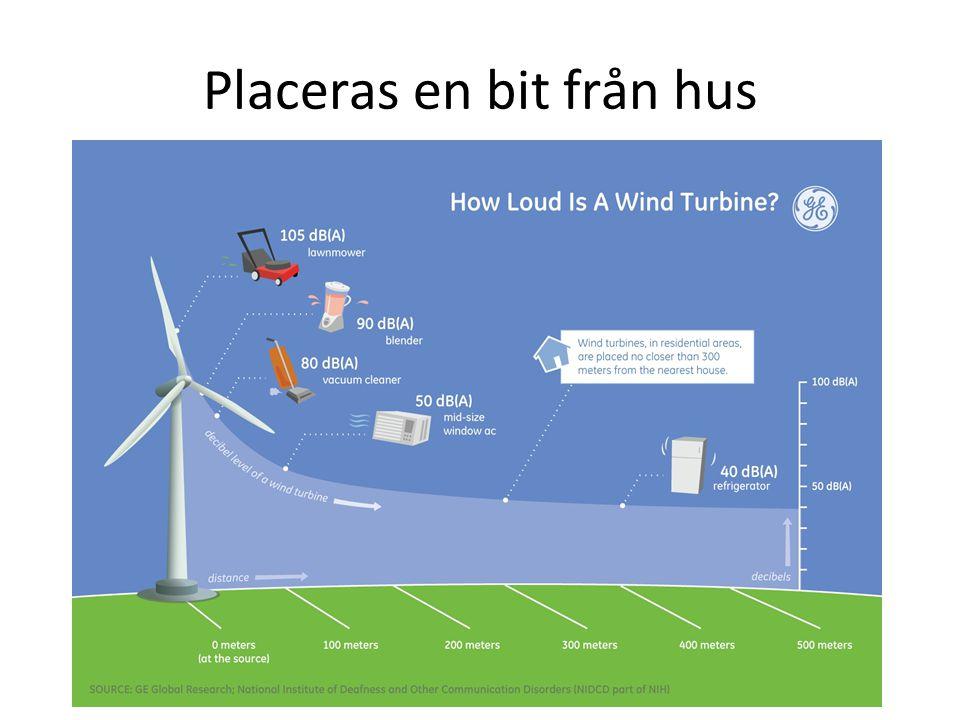 Man gör försök med batterier som ska kunna lagra energi från vindkraftverket till vindstilla dagar Ju högre vindkraftverk ju högre effekt, det blåser mer högre upp Det blåser mer vid havet