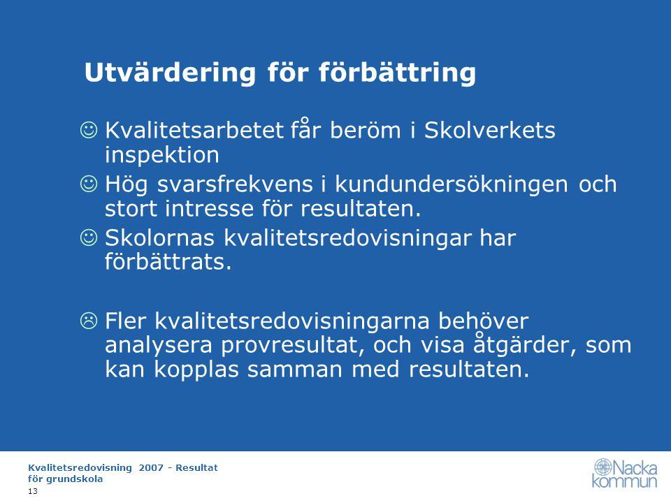 Kvalitetsredovisning 2007 - Resultat för grundskola 13 Utvärdering för förbättring Kvalitetsarbetet får beröm i Skolverkets inspektion Hög svarsfrekvens i kundundersökningen och stort intresse för resultaten.