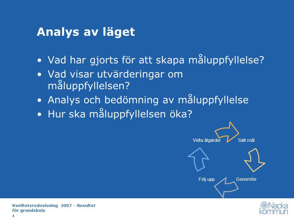 Kvalitetsredovisning 2007 - Resultat för grundskola 5 Maximal utveckling och stimulerande lärande, 1 Barnens tidiga språkutveckling stöds genom den fonologiska kartläggningen (screeningen) som görs i förskoleklass.