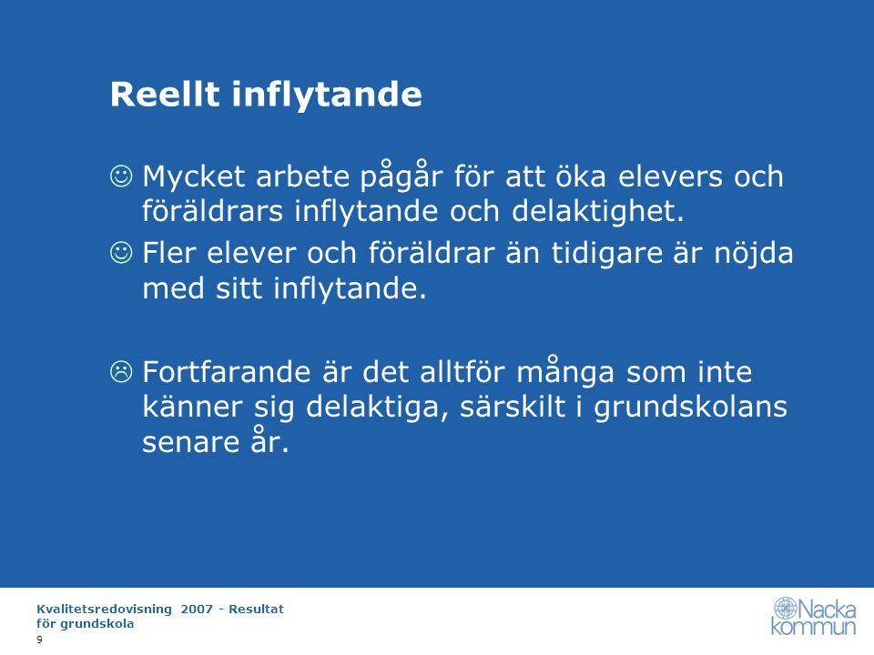 Kvalitetsredovisning 2007 - Resultat för grundskola 10 Förskola+familjdedaghem: Mitt barns tankar och idéer tas tillvara.