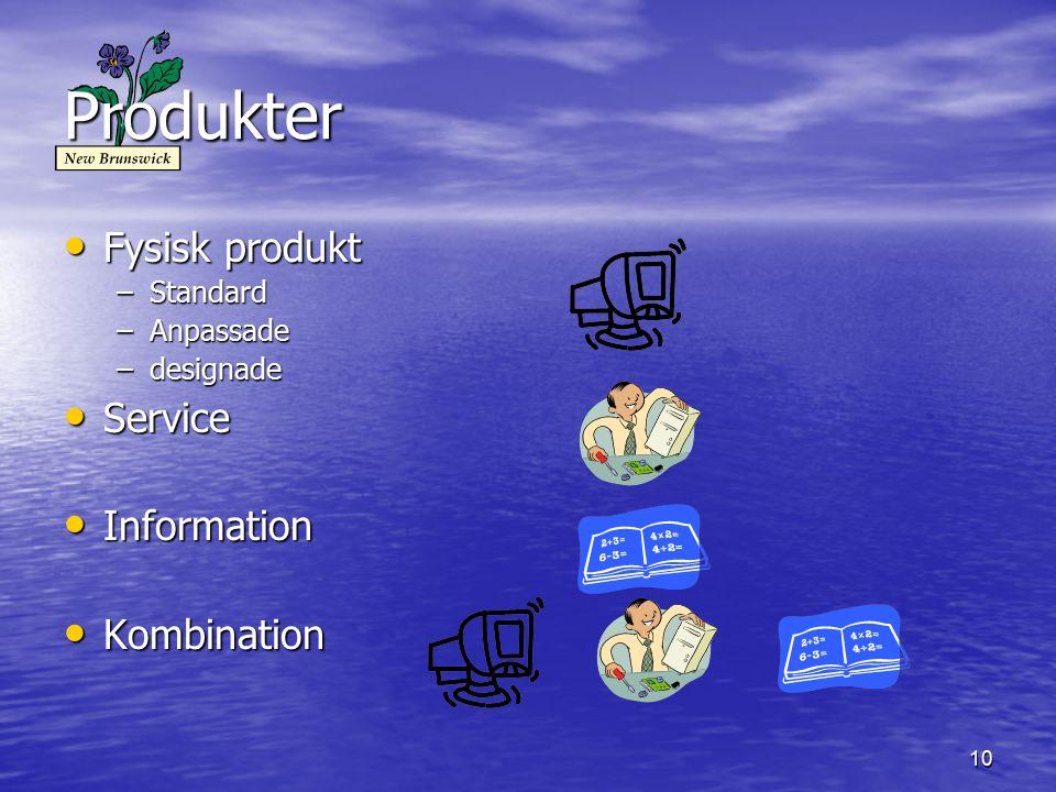 10 Produkter Fysisk produkt Fysisk produkt –Standard –Anpassade –designade Service Service Information Information Kombination Kombination