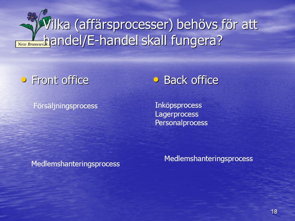 18 Vilka (affärsprocesser) behövs för att handel/E-handel skall fungera? Front office Front office Back office Back office Försäljningsprocess Inköpsp