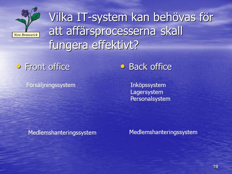 19 Vilka IT-system kan behövas för att affärsprocesserna skall fungera effektivt? Front office Front office Back office Back office Försäljningssystem