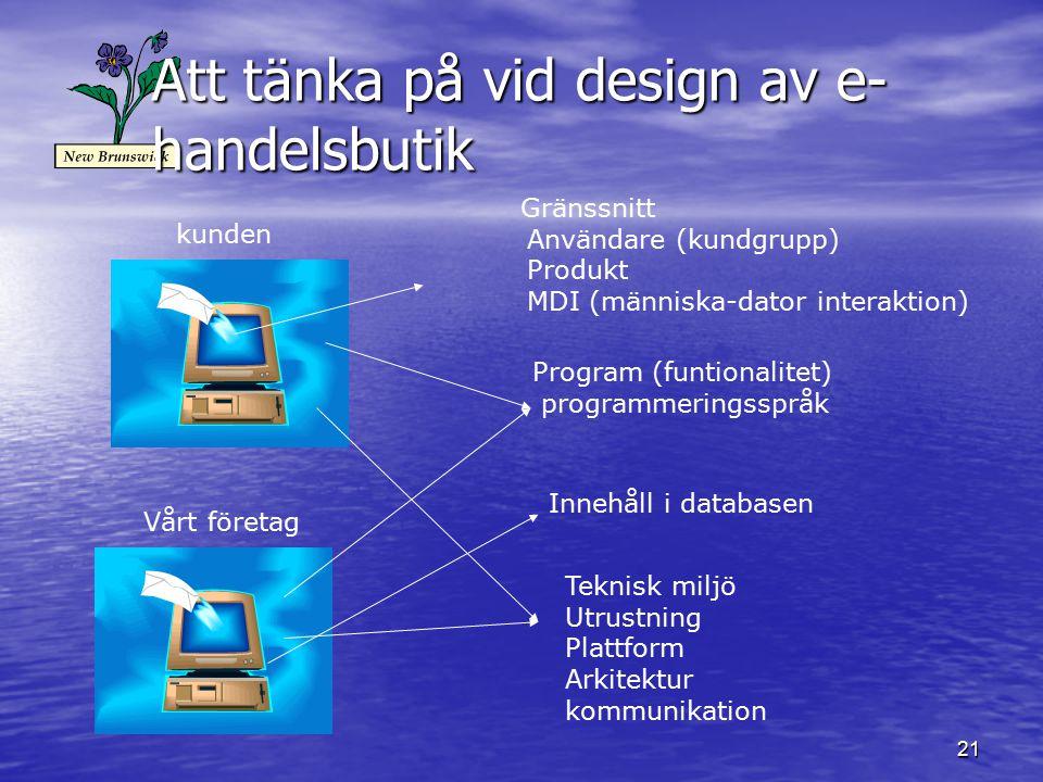 21 Att tänka på vid design av e- handelsbutik Gränssnitt Användare (kundgrupp) Produkt MDI (människa-dator interaktion) kunden Vårt företag Innehåll i databasen Program (funtionalitet) programmeringsspråk Teknisk miljö Utrustning Plattform Arkitektur kommunikation