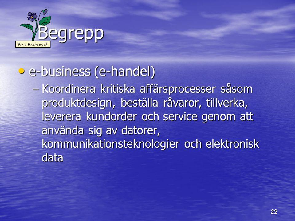 22 Begrepp e-business (e-handel) e-business (e-handel) –Koordinera kritiska affärsprocesser såsom produktdesign, beställa råvaror, tillverka, leverera kundorder och service genom att använda sig av datorer, kommunikationsteknologier och elektronisk data