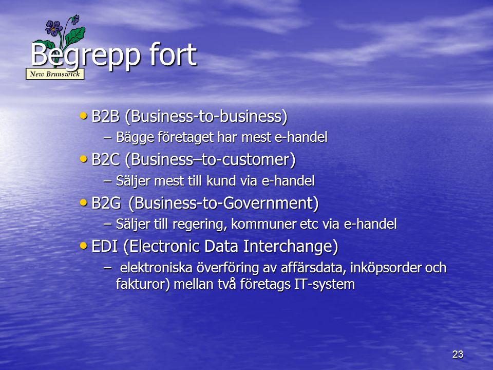 23 Begrepp fort B2B (Business-to-business) B2B (Business-to-business) –Bägge företaget har mest e-handel B2C (Business–to-customer) B2C (Business–to-c