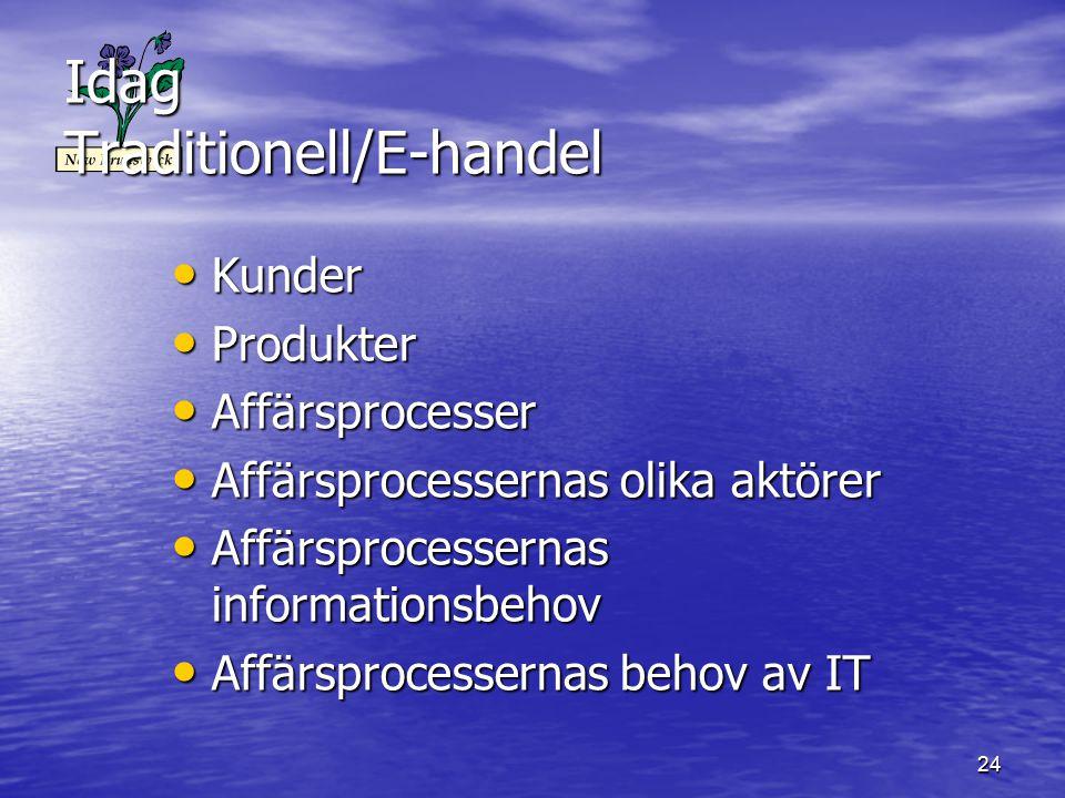 24 Idag Traditionell/E-handel Kunder Kunder Produkter Produkter Affärsprocesser Affärsprocesser Affärsprocessernas olika aktörer Affärsprocessernas olika aktörer Affärsprocessernas informationsbehov Affärsprocessernas informationsbehov Affärsprocessernas behov av IT Affärsprocessernas behov av IT